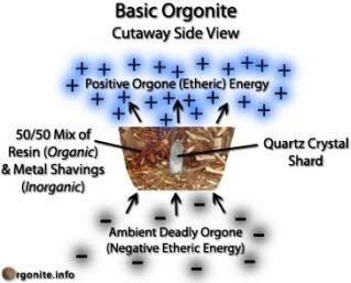 orgonite_diagram